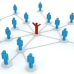 8 Langkah Gerenti Berjaya dalam Perniagaan! (Bahagian 1)